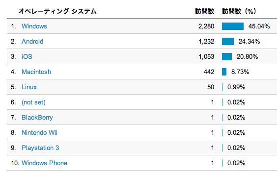 スクリーンショット 2012-12-27 10.39.47